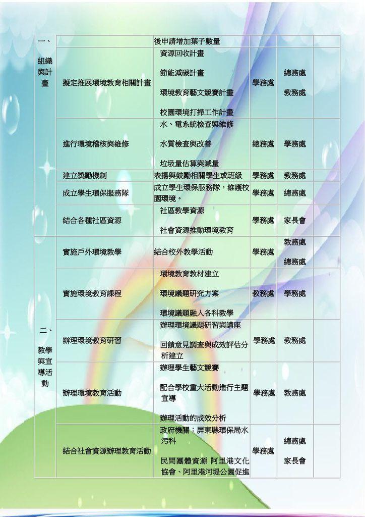 屏東縣九如國中102學年度環境教育實施計畫-2.jpg