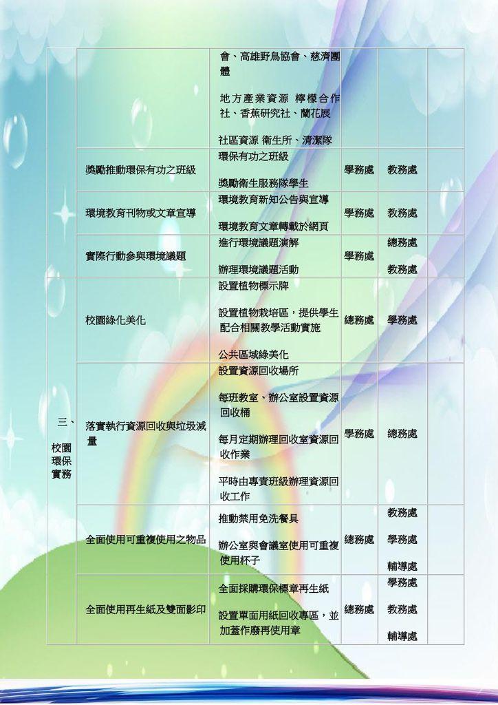 屏東縣九如國中102學年度環境教育實施計畫-3.jpg