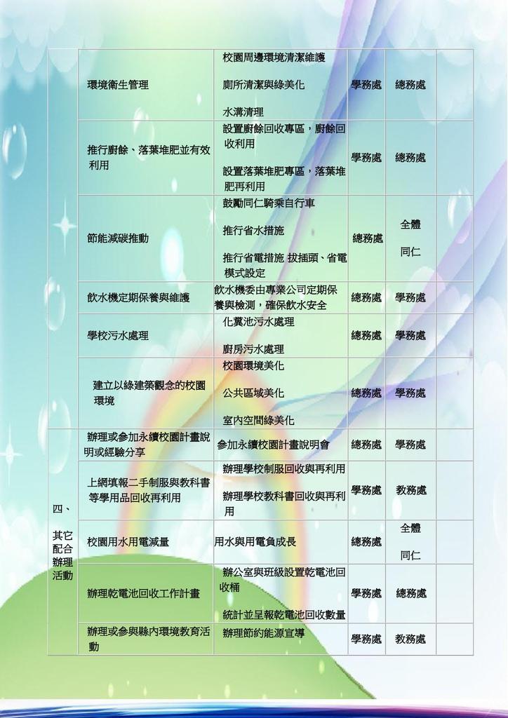 屏東縣九如國中102學年度環境教育實施計畫-4.jpg