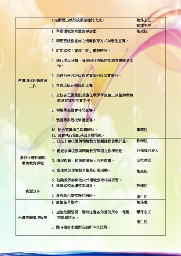 屏東縣立九如國民中學103年度學校環境教育實施計畫-2.jpg