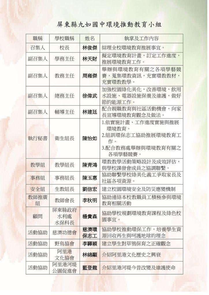 2.屏東縣九如國中環境推動教育小組-1.jpg