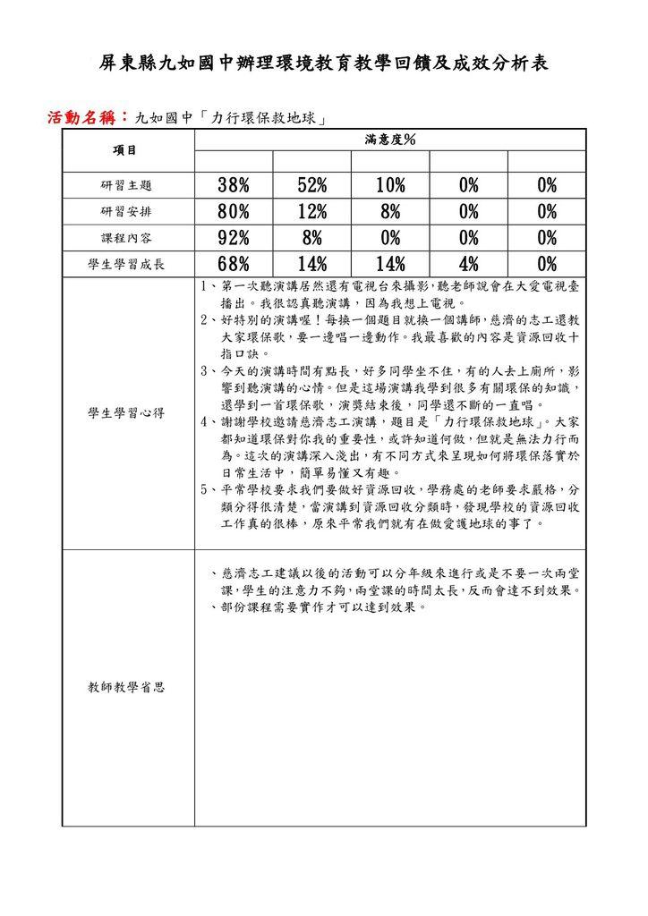 屏東縣九如國中辦理環境教育教學回饋及成效分析表力行環保-1.jpg