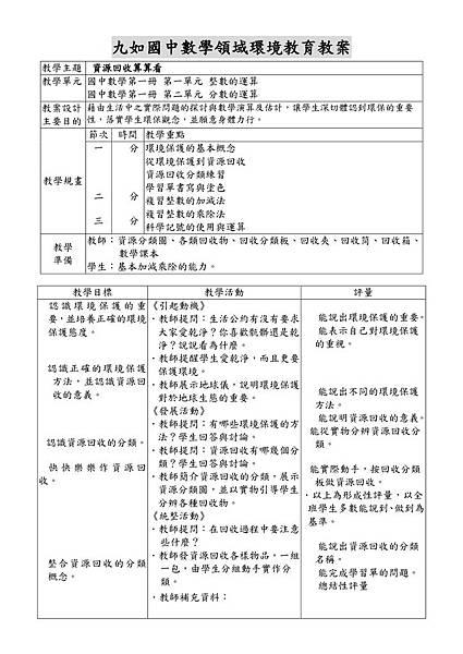 九如國中數學領域環境教育教案-1.jpg