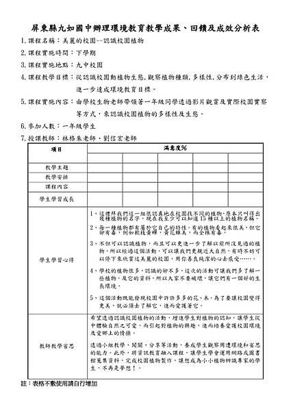 屏東縣九如國中辦理環境教育教學成果.生物-1.jpg
