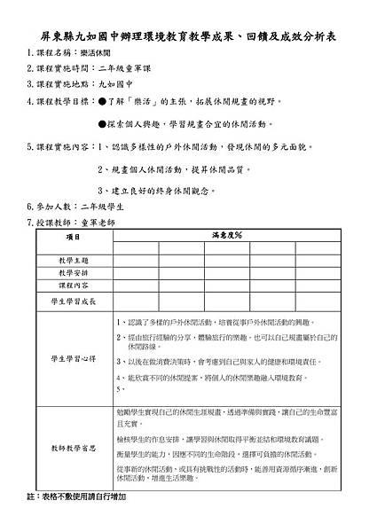 屏東縣九如國中辦理環境教育教學成果.綜合-1.jpg
