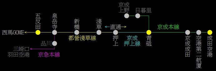 京城押上線.jpg