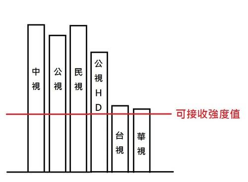 天線訊號分析06