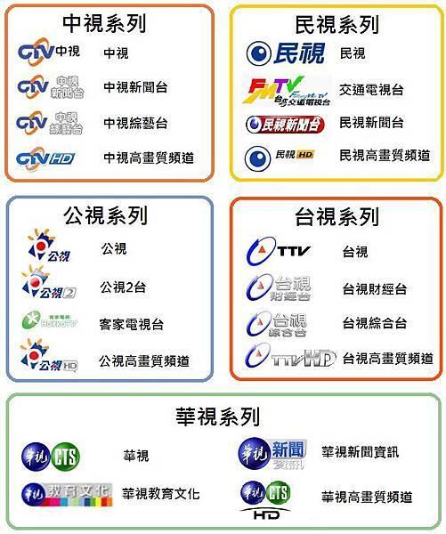 數位電視頻道表3
