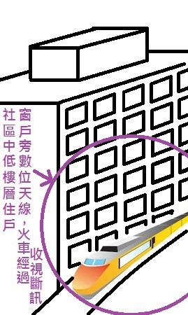 新幹線火車干擾(干擾位置)20150112.jpg