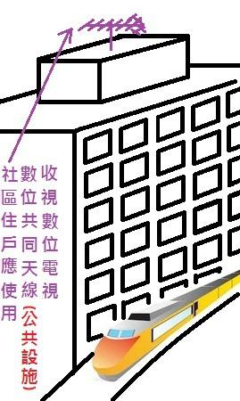 新幹線火車干擾(遠離干擾)20150112.jpg