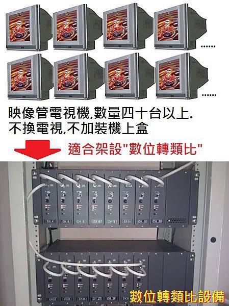 四十台映像管電視 適用數位轉類比.jpg