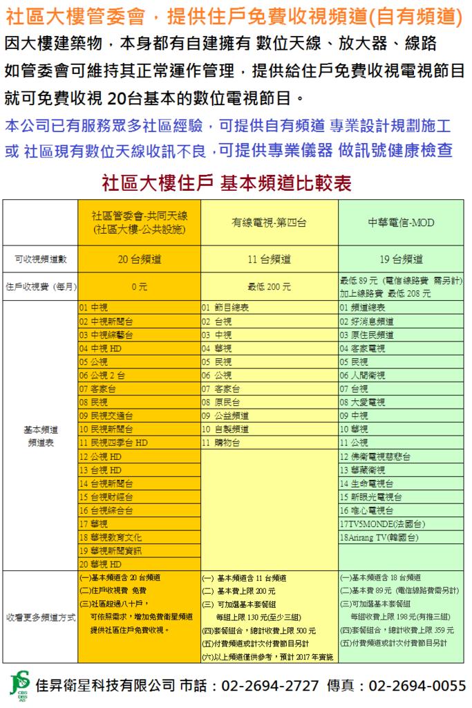 (加註)社區住戶基本頻道表20151215.png