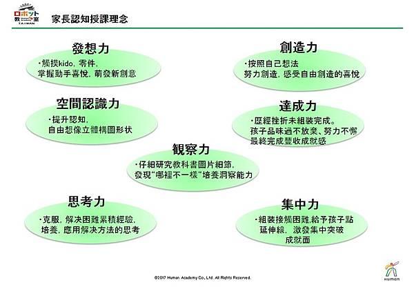日本修曼機器人教室 簡章7.JPG