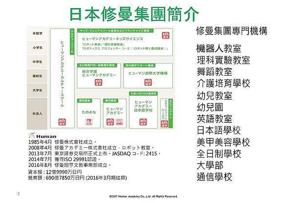 日本修曼機器人教室 簡章2.JPG