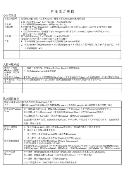 doterra 精油處方集錦.JPG