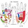 手-左反射區-3.jpg
