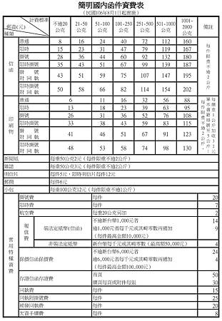 簡明國內函件資費表.jpg