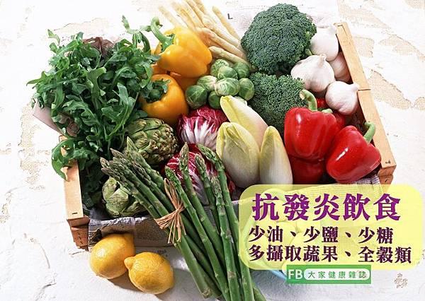 抗發炎飲食.JPG