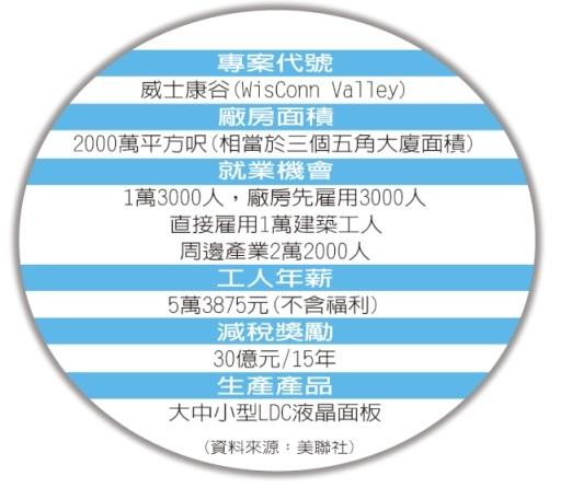 川普與郭台銘同台宣布富士康投資美國-1.jpg