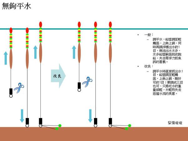 A浮標調法06.jpg