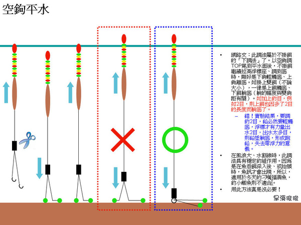 A浮標調法05.jpg