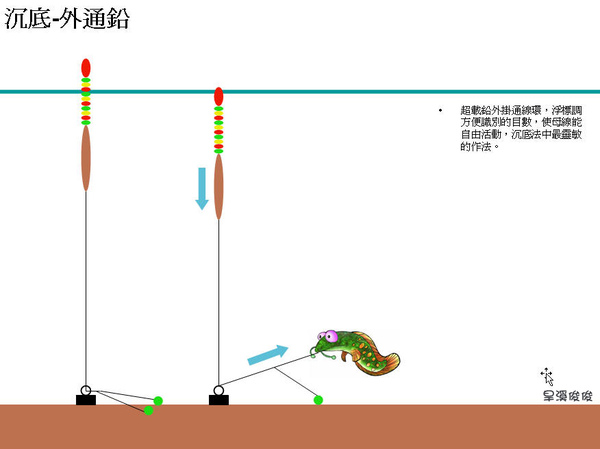 A浮標調法07.jpg