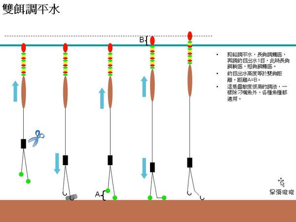 A浮標調法03.jpg