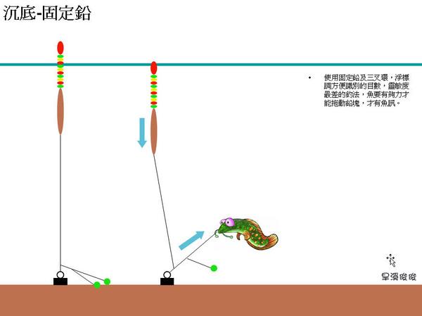 A浮標調法09.jpg
