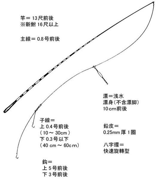 鯽釣組-段差法1.jpg