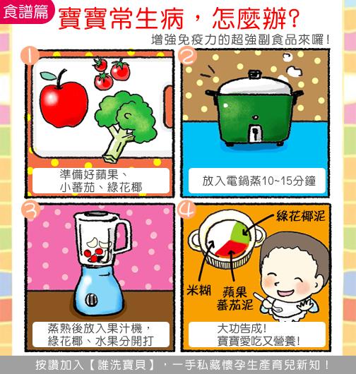 12顆蘋果+3顆小番茄+75g花椰菜1