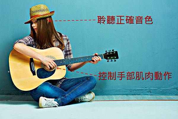 how-to-choose-a-guitar-playing-style.jpg