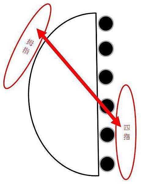 手指位置2.JPG