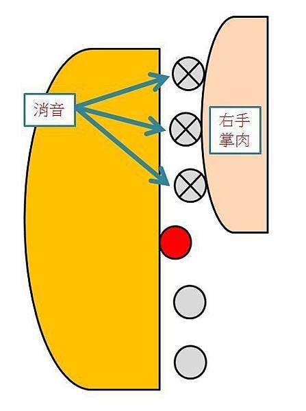 手指圖三.JPG