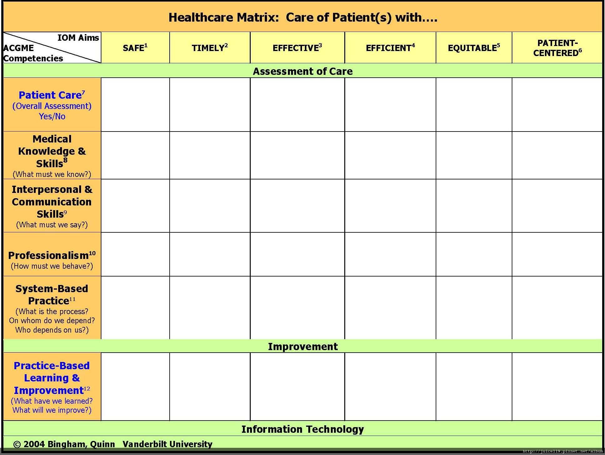 PatientHealthCareMatrix_頁面_1.jpg