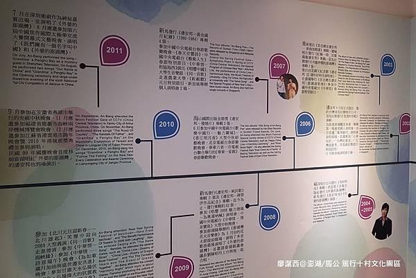 【澎湖/馬公】篤行十村文化園區
