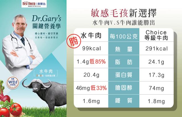 水牛肉vs牛肉.png