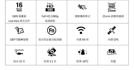 TG-870規格簡表
