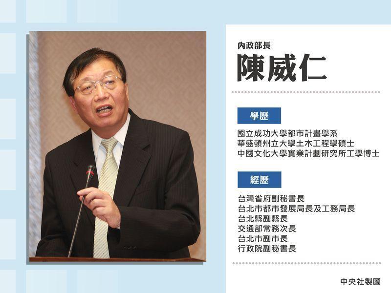 內政部長陳威仁