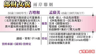 資料來源:蘋果日報
