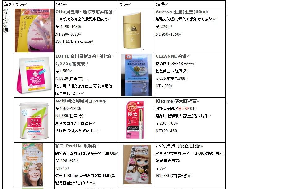 藥妝清單.jpg