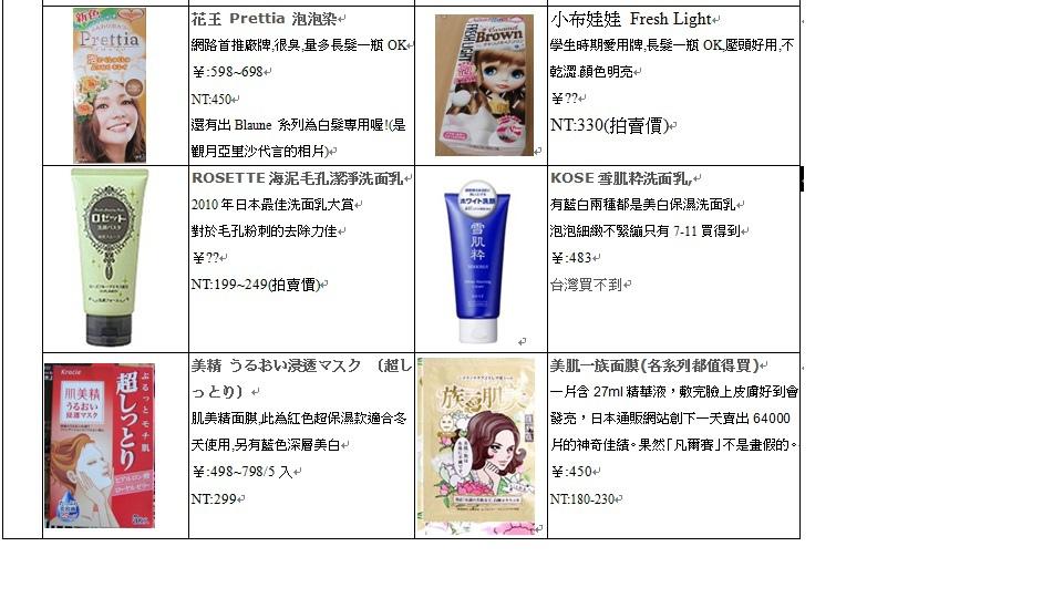 藥妝清單-1.jpg