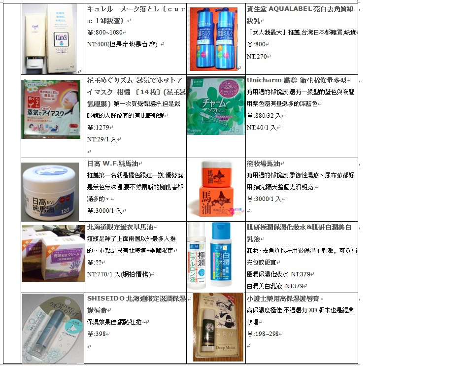 藥妝清單-2.jpg