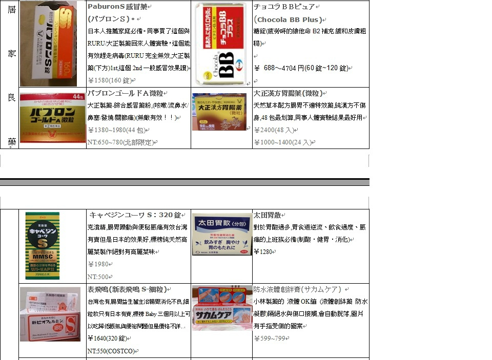 藥妝清單-3.jpg