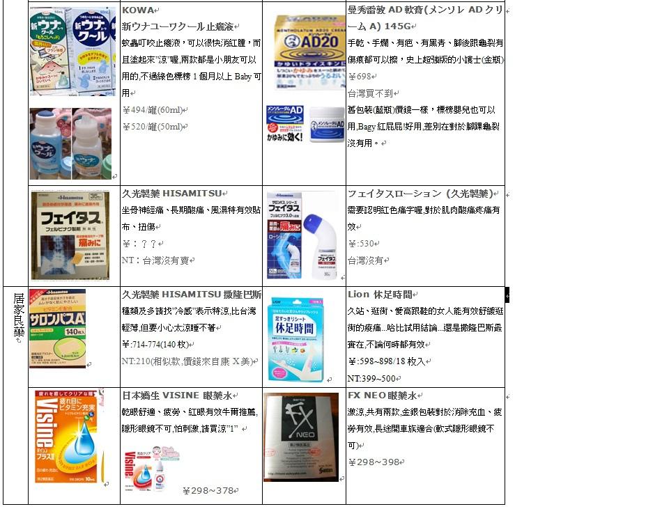 藥妝清單-4.jpg
