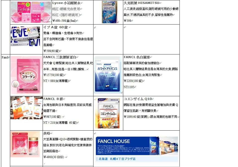藥妝清單-5.jpg