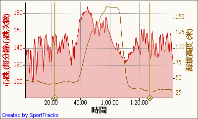 Cycling 2009-9-8.png