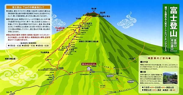 登山路線圖
