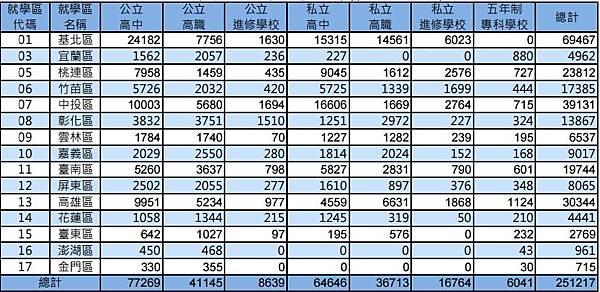 0621招生名額.jpg