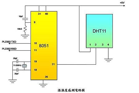 溫濕度感測DHT-11電路圖