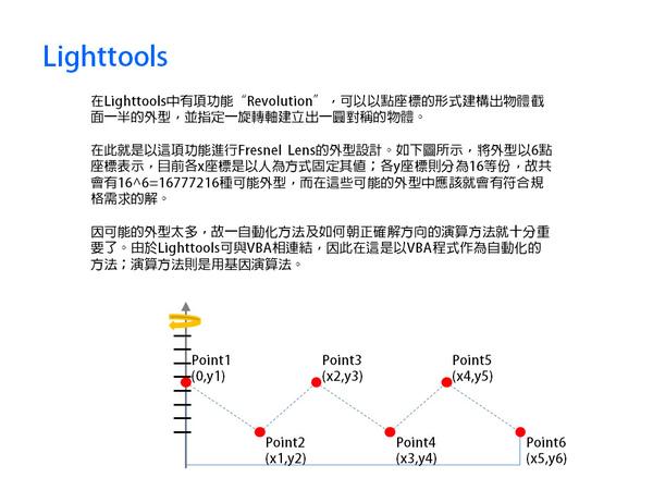 Fresnel Lens設計機器人-5